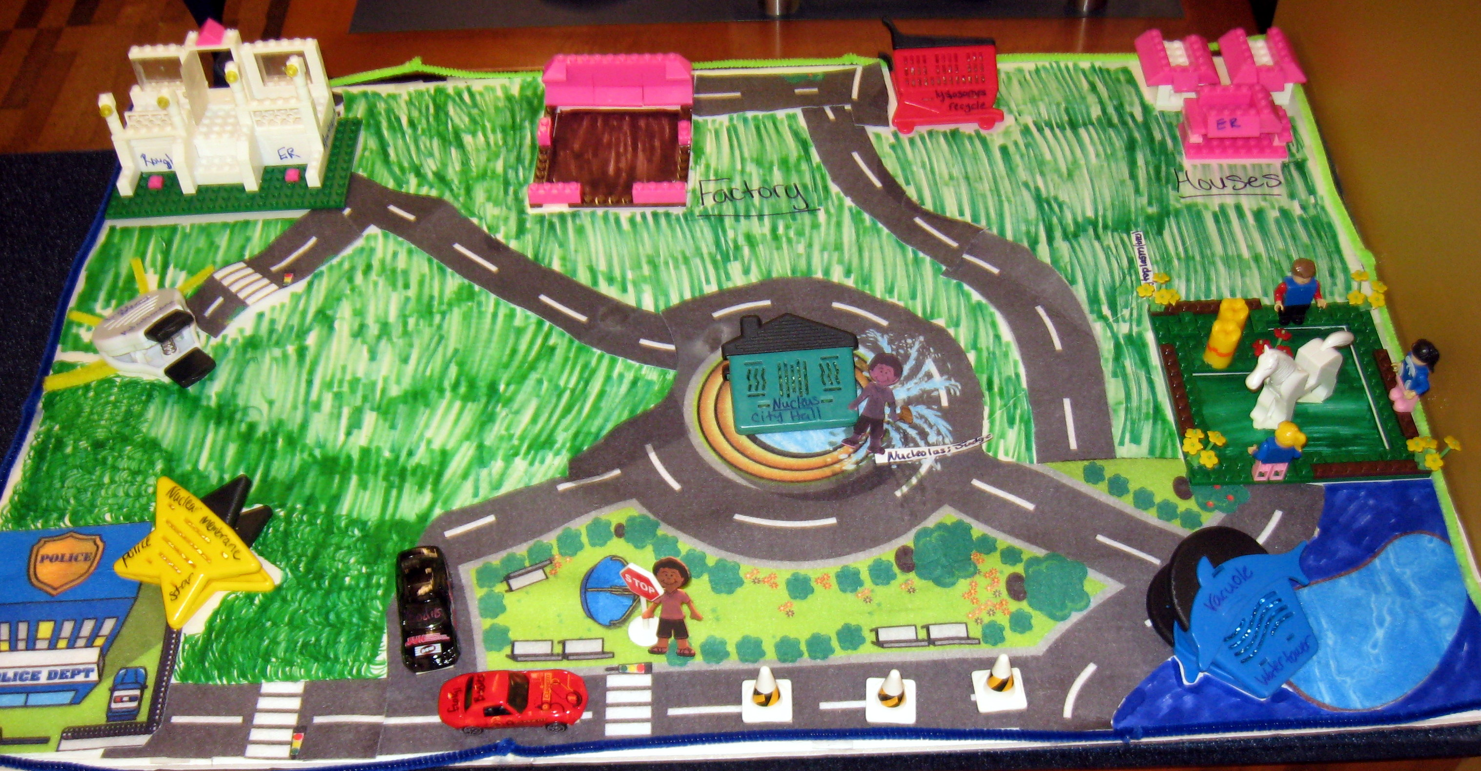 cell city computer model plant cell city similie cell is like a city ...